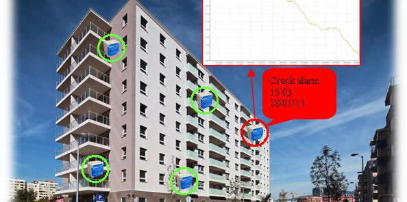 Remote Monitoring System with long-range wireless sensors