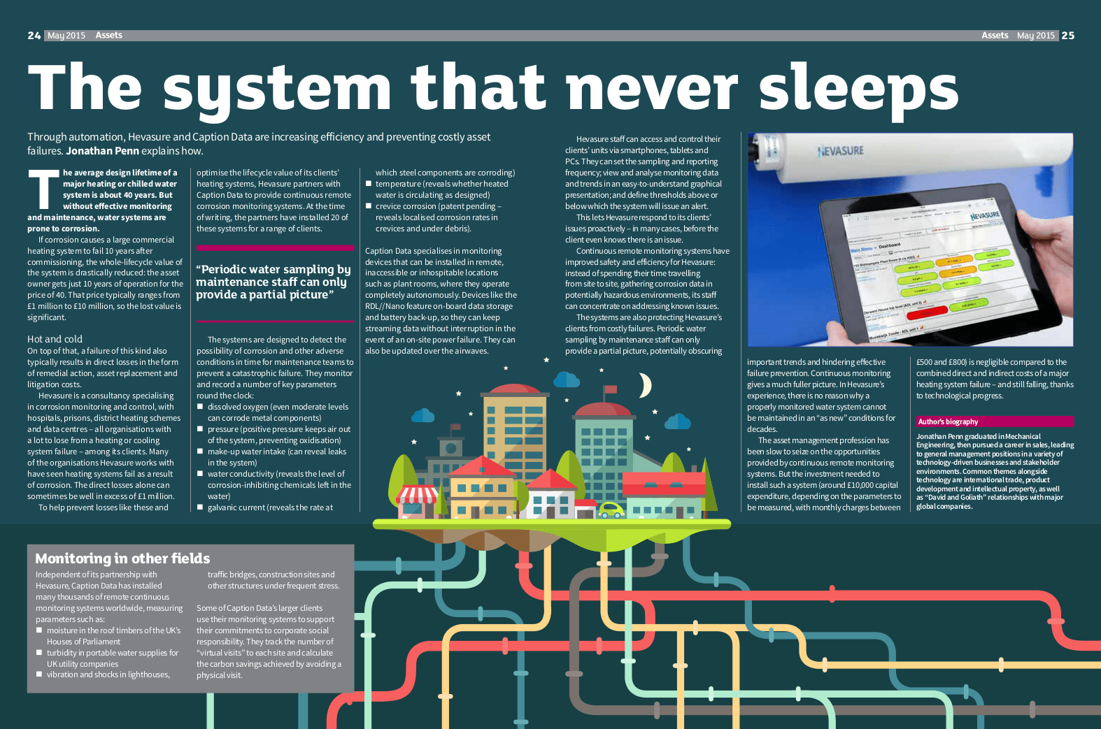 The system that never sleeps IAM article