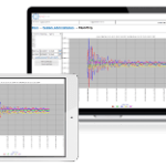 IoT survey system