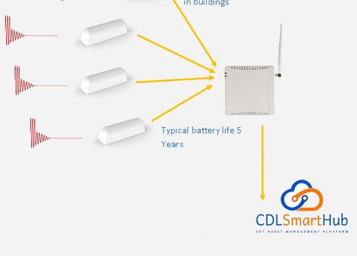 Minimalistic sensor for vibration detection applications